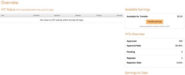 Amazon Mechanical Turk Account Dashboard