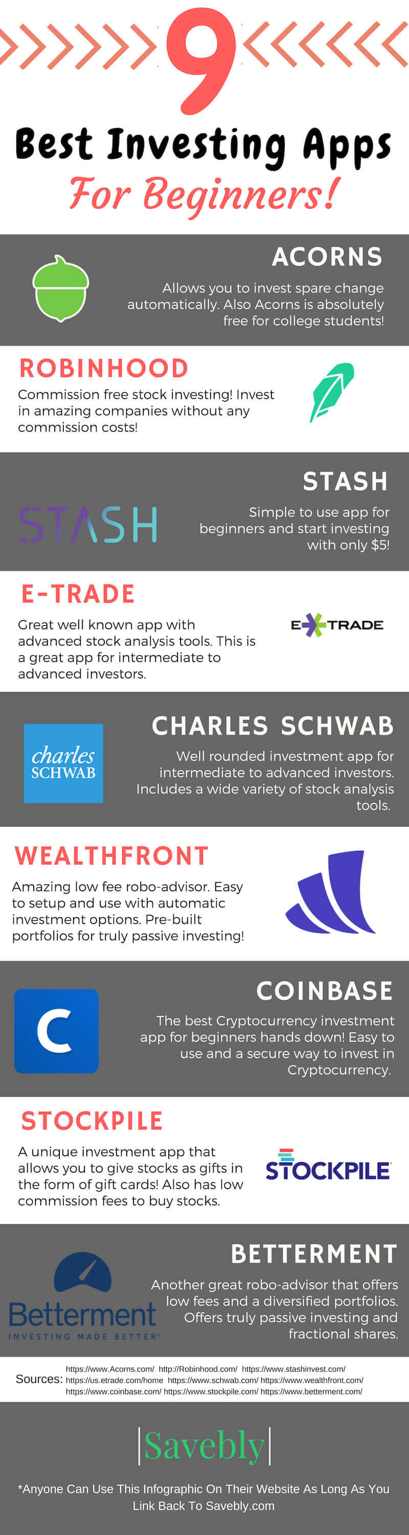 Awesome infographic for investing for beginners! These are the best investing apps for beginners! Learn how to invest with these amazing investment apps. Learn to invest in your 20's and invest in your 30's! Learn how to invest money and how to invest in stocks for beginners! Get great investment ideas to make money! Make money with these investment apps! Learn to invest in the stock market with these apps. You should use these apps in your financial planning! #invest #stocks #money